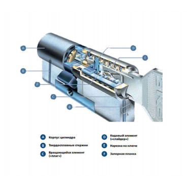 Цилиндровый механизм EVVA 3KS 72мм (41+31ш) кл/шток